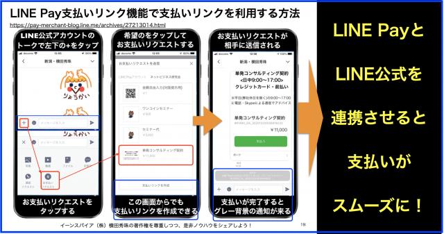 LINE Pay支払いリンクをLINE公式アカウントで設定する方法