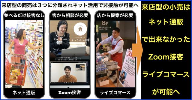 3分類された来店型の小売は残り2つがZoomで非接触が可能へ