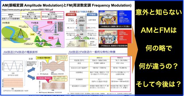 ラジオのAM放送とFM放送の違いと周波数帯わかりやすく解説