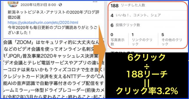 2020年12月Facebookページ投稿クリック数ランキング20