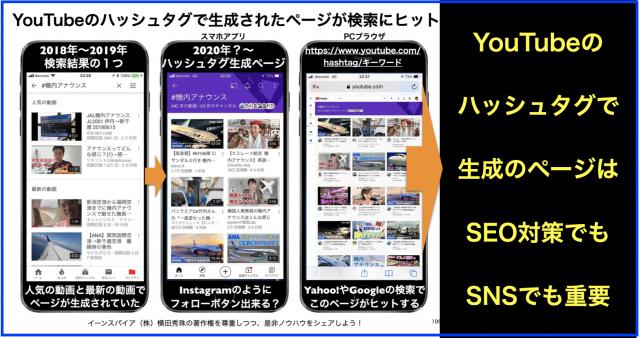 YouTubeハッシュタグ生成ページによるSEO対策とSNS対策