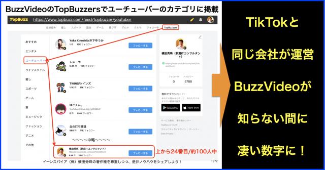 #TopBuzz #BuzzVideo に関するニュースまとめ(随時更新)