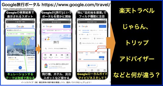Google旅行トラベル https://www.google.com/travel/