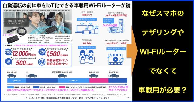 自動運転の前に車をIoT化できる車載用Wi-Fiルーターの普及