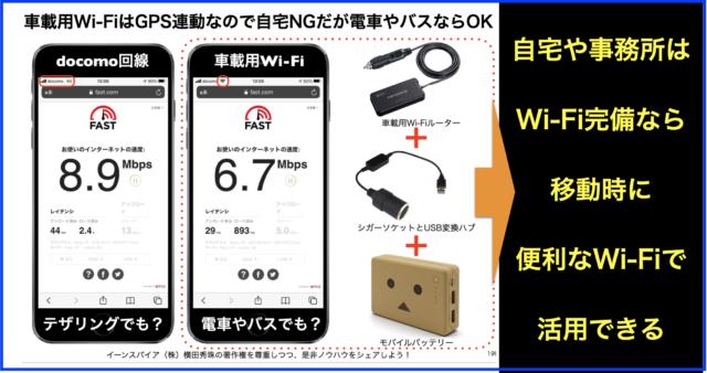 車のIoT化に車載用Wi-FiルーターDCT-WR100D(Pioneer)