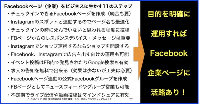 Facebookページをビジネスに生かす11ステップ(2021年版)
