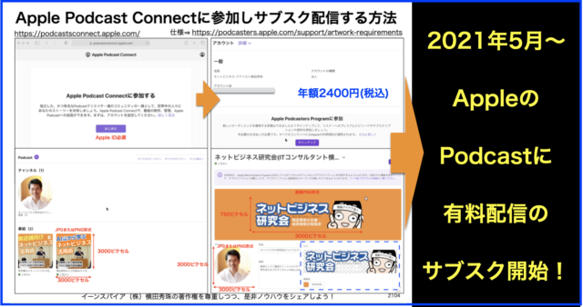 Apple Podcast Connect参加しサブスク配信(有料)の方法