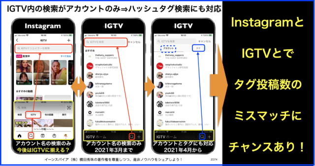 IGTV内の検索がアカウントのみ⇒ハッシュタグ検索にも対応