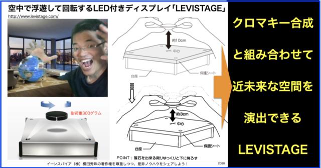 空中浮遊装置とクロマキー合成で近未来になる「LEVISTAGE」
