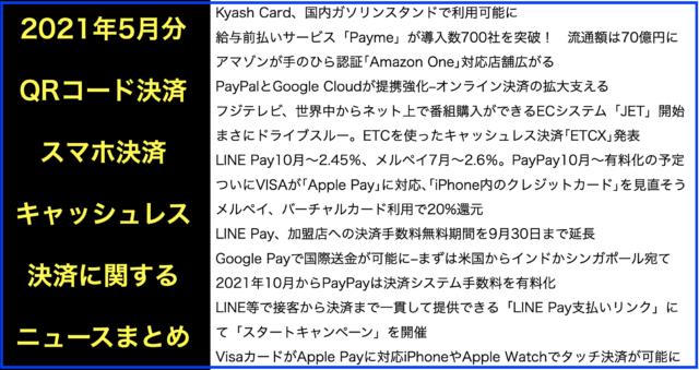 スマホQRコード・キャッシュレス決済ニュース2021年5月分