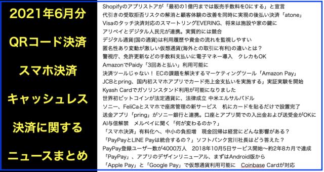 スマホQRコード・キャッシュレス決済ニュース2021年6月分