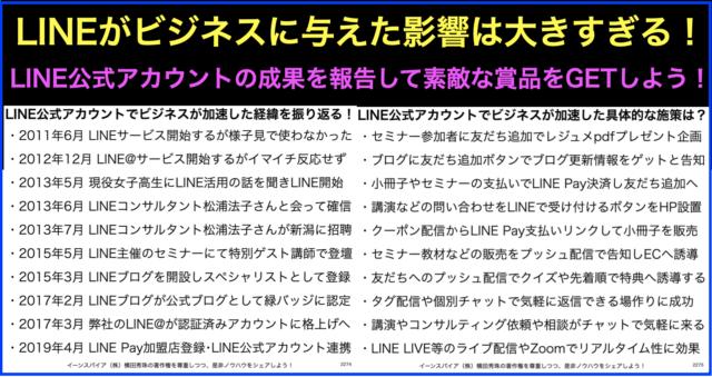 noteでLINEの活用コンテスト #みんなのLINEビジネス 応募