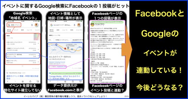 イベントに関するGoogle検索にFacebookの1投稿がヒット