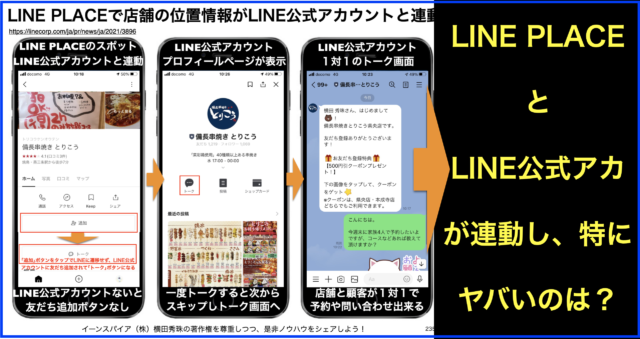 LINE PLACEで店舗の位置情報がLINE公式アカウントと連動