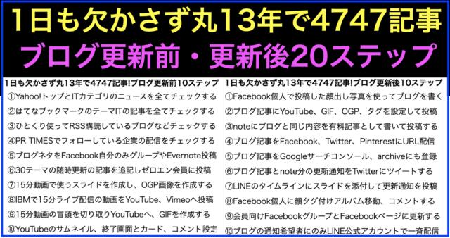 お陰様でブログ連続更新4749日となり本日から14年め突入!
