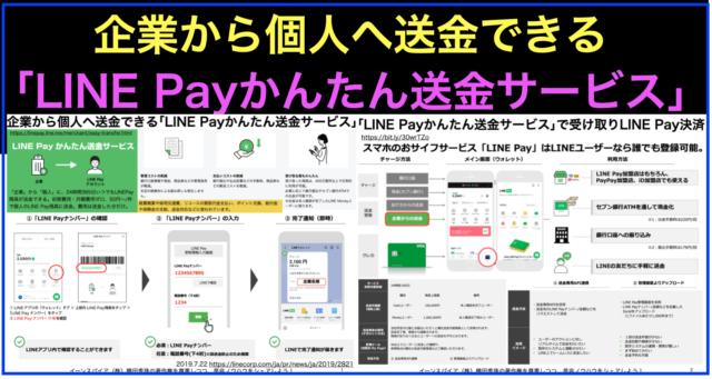 企業から個人へ送金できる「LINE Payかんたん送金サービス」