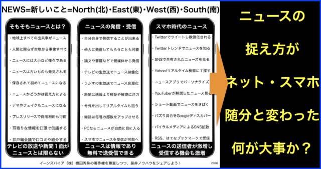 NEWS=新しい=North(北)・East(東)・West(西)・South(南)